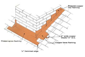 how to install copper flashing around chimney